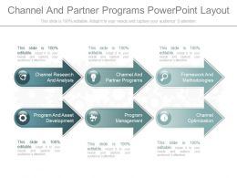Channel And Partner Programs Powerpoint Layout