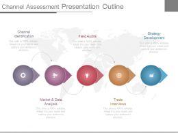Channel Assessment Presentation Outline