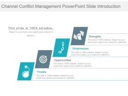 Channel Conflict Management Powerpoint Slide Introduction