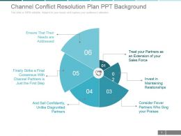Channel Conflict Resolution Plan Ppt Background