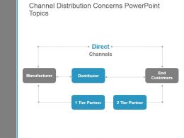 Channel Distribution Concerns Powerpoint Topics
