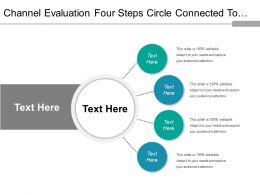 Channel Evaluation Four Steps Circle Connected To Each Other