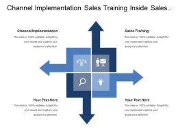 Channel Implementation Sales Training Inside Sales Market Assessment
