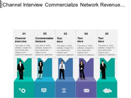 Channel Interview Commercialize Network Revenue Model Advanced Materials Research