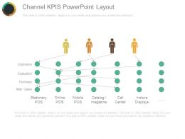 Channel Kpis Powerpoint Layout