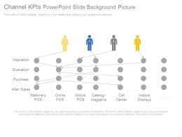 Channel Kpis Powerpoint Slide Background Picture