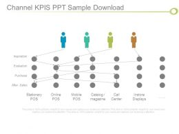Channel Kpis Ppt Sample Download