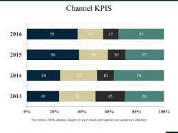 Channel Kpis Ppt Summary Slideshow
