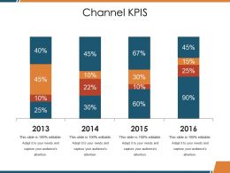 Channel Kpis Sample Ppt Tips