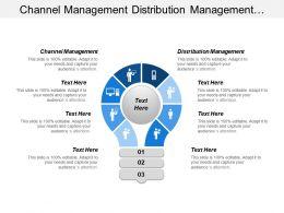 Channel Management Distribution Management Inventory Management Supplier Management