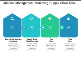 Channel Management Marketing Supply Chain Risk Monitoring Project Management Cpb
