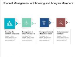 Channel Management Of Choosing And Analysis Members