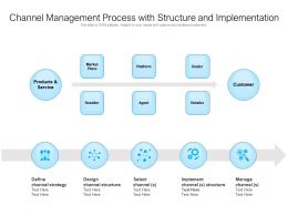 Channel Management Process With Structure And Implementation