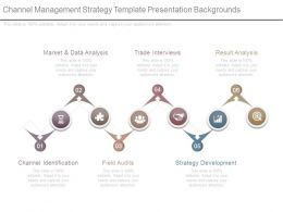 Channel Management Strategy Template Presentation Backgrounds