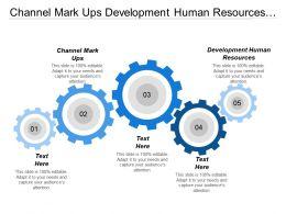 Channel Mark Ups Development Human Resources Strategic Analysis