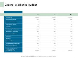 Channel Marketing Budget Commission Ppt File Brochure