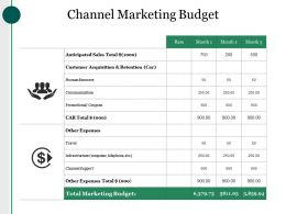 Channel Marketing Budget Powerpoint Show