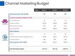 Channel Marketing Budget Ppt Rules Ppt Introduction