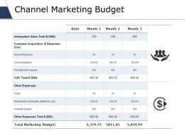 Channel Marketing Budget Ppt Slides Graphic Tips