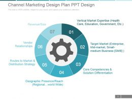 Channel Marketing Design Plan Ppt Design