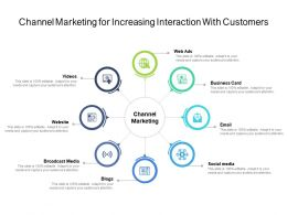 Channel Marketing For Increasing Interaction With Customers