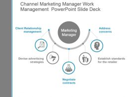 Channel Marketing Manager Work Management Powerpoint Slide Deck