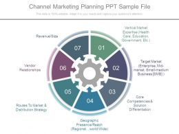 Channel Marketing Planning Ppt Sample File