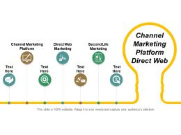 Channel Marketing Platform Direct Web Marketing Second Life Marketing Cpb