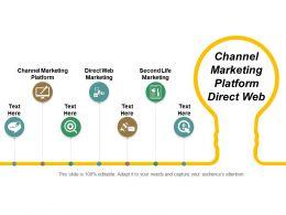 Channel Marketing Platform Direct Web Marketing Second Life Marketing Cpb