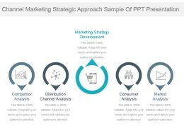 Channel Marketing Strategic Approach Sample Of Ppt Presentation
