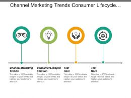 Channel Marketing Trends Consumer Lifecycle Solution Marketing Return Investment Cpb