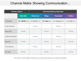 Channel Matrix Showing Communication Channels Website Email List Blog