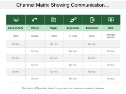 Channel Matrix Showing Communication Channels With Broadcasting And Web