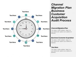 Channel Migration Plan Business Customer Acquisition Audit Process Cpb