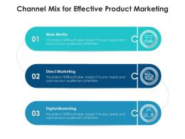 Channel Mix For Effective Product Marketing
