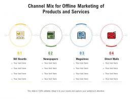 Channel Mix For Offline Marketing Of Products And Services