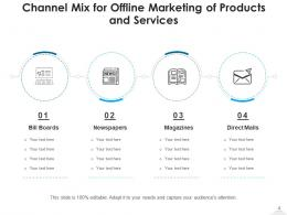 Channel Mix Product Marketing Services Recruitment Employees Promotion