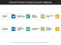 Channel Partner Contact Growth Initiatives