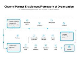 Channel Partner Enablement Framework Of Organization