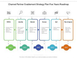 Channel Partner Enablement Strategy Plan Five Years Roadmap