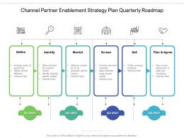 Channel Partner Enablement Strategy Plan Quarterly Roadmap