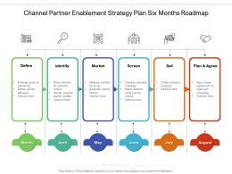 Channel Partner Enablement Strategy Plan Six Months Roadmap