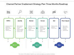 Channel Partner Enablement Strategy Plan Three Months Roadmap