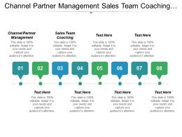 Channel Partner Management Sales Team Coaching Interactive Marketing Cpb
