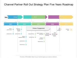 Channel Partner Roll Out Strategy Plan Five Years Roadmap