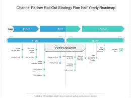 Channel Partner Roll Out Strategy Plan Half Yearly Roadmap