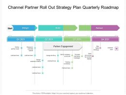 Channel Partner Roll Out Strategy Plan Quarterly Roadmap