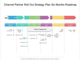 Channel Partner Roll Out Strategy Plan Six Months Roadmap