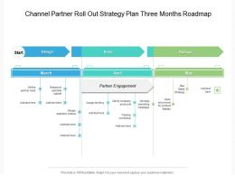 Channel Partner Roll Out Strategy Plan Three Months Roadmap