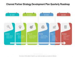 Channel Partner Strategy Development Plan Quarterly Roadmap